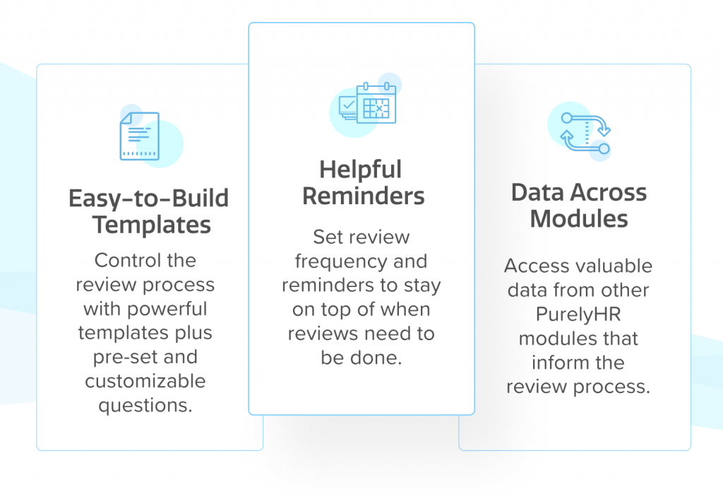 Performance Reviews Features: Easy-to-build templates, Scheduling, and Data from Other Modules